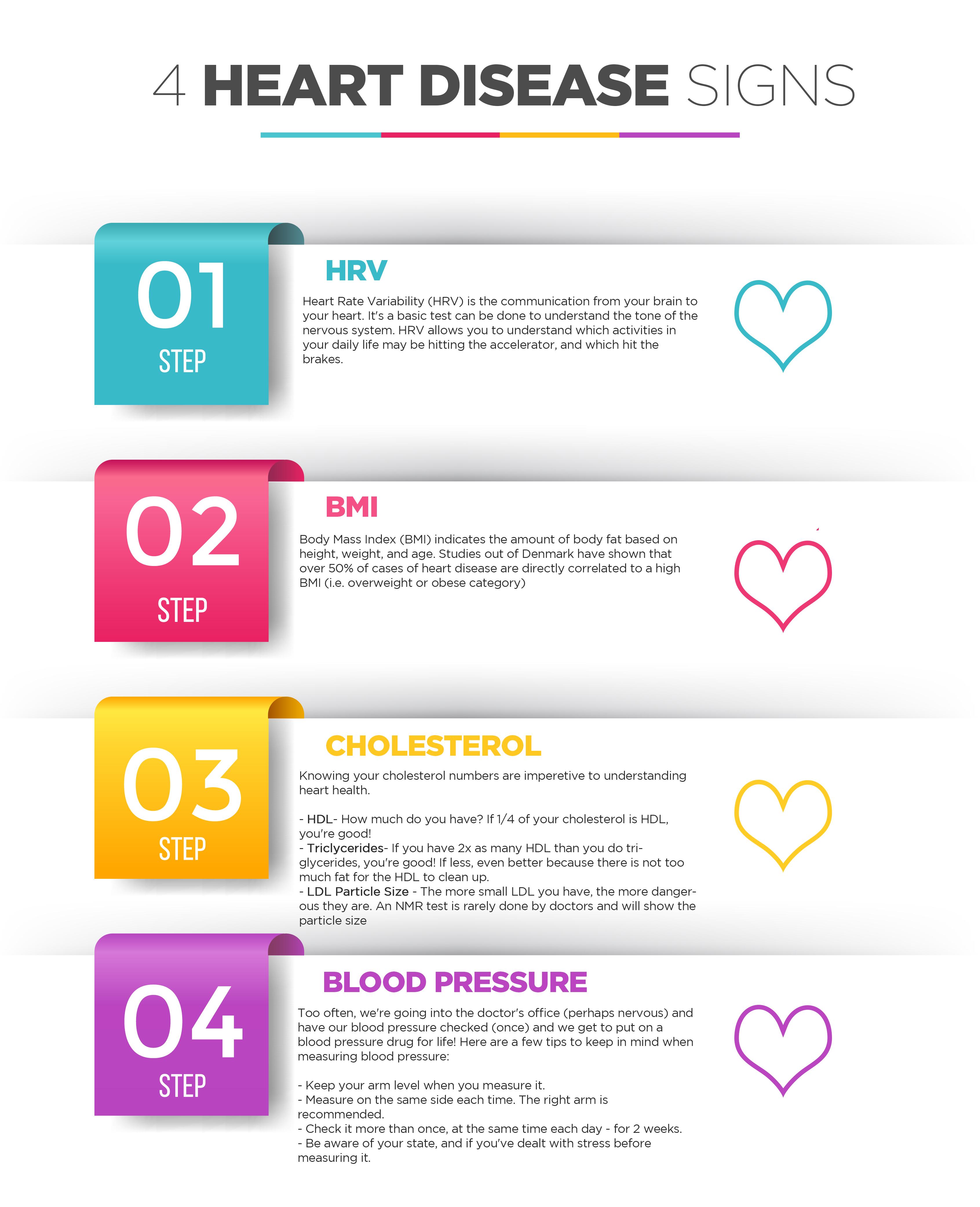 4 Heart Disease Signs