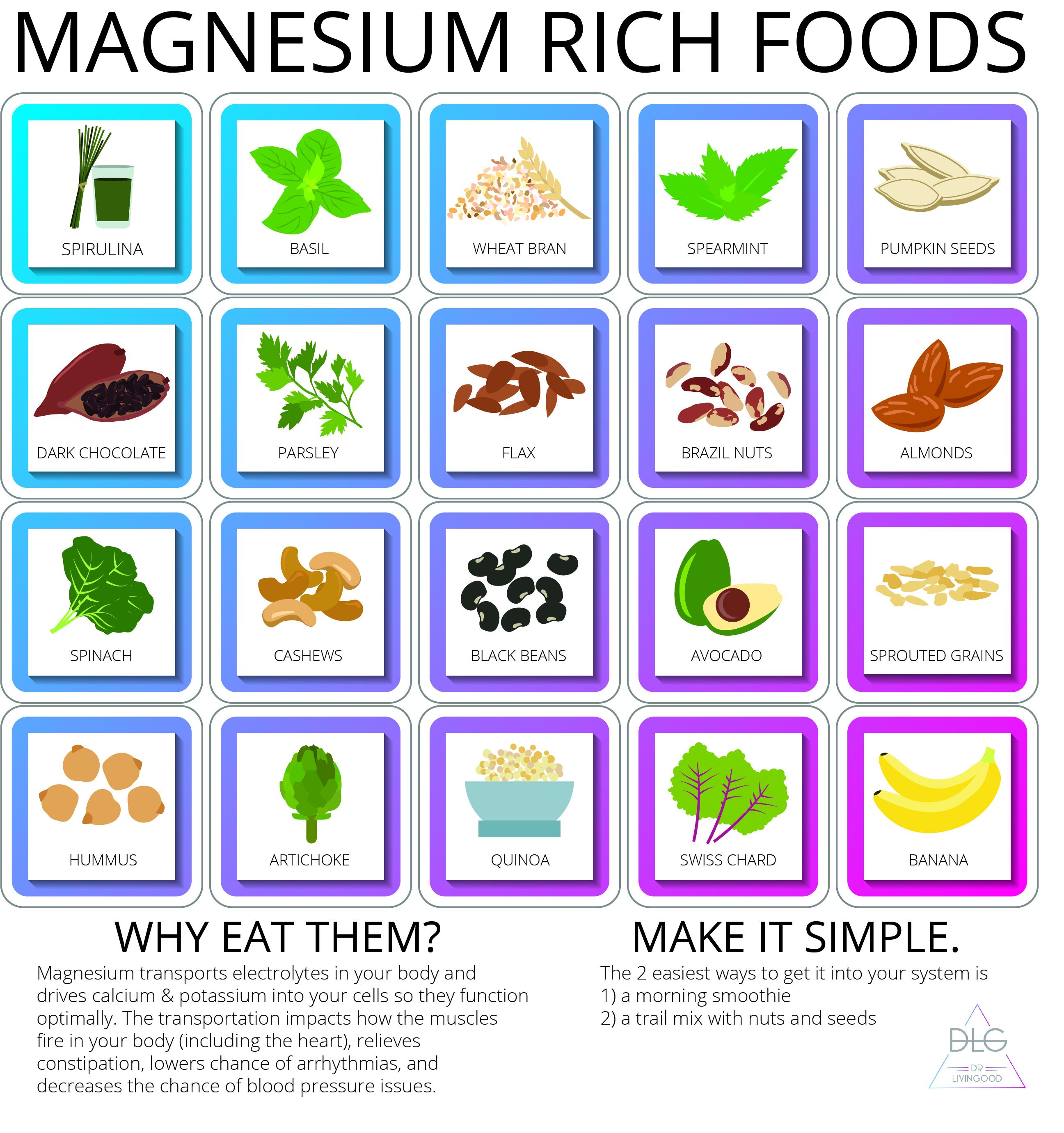 20 magnesium rich foods